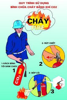 Cách sử dụng bình chữa cháy CO2.jpg