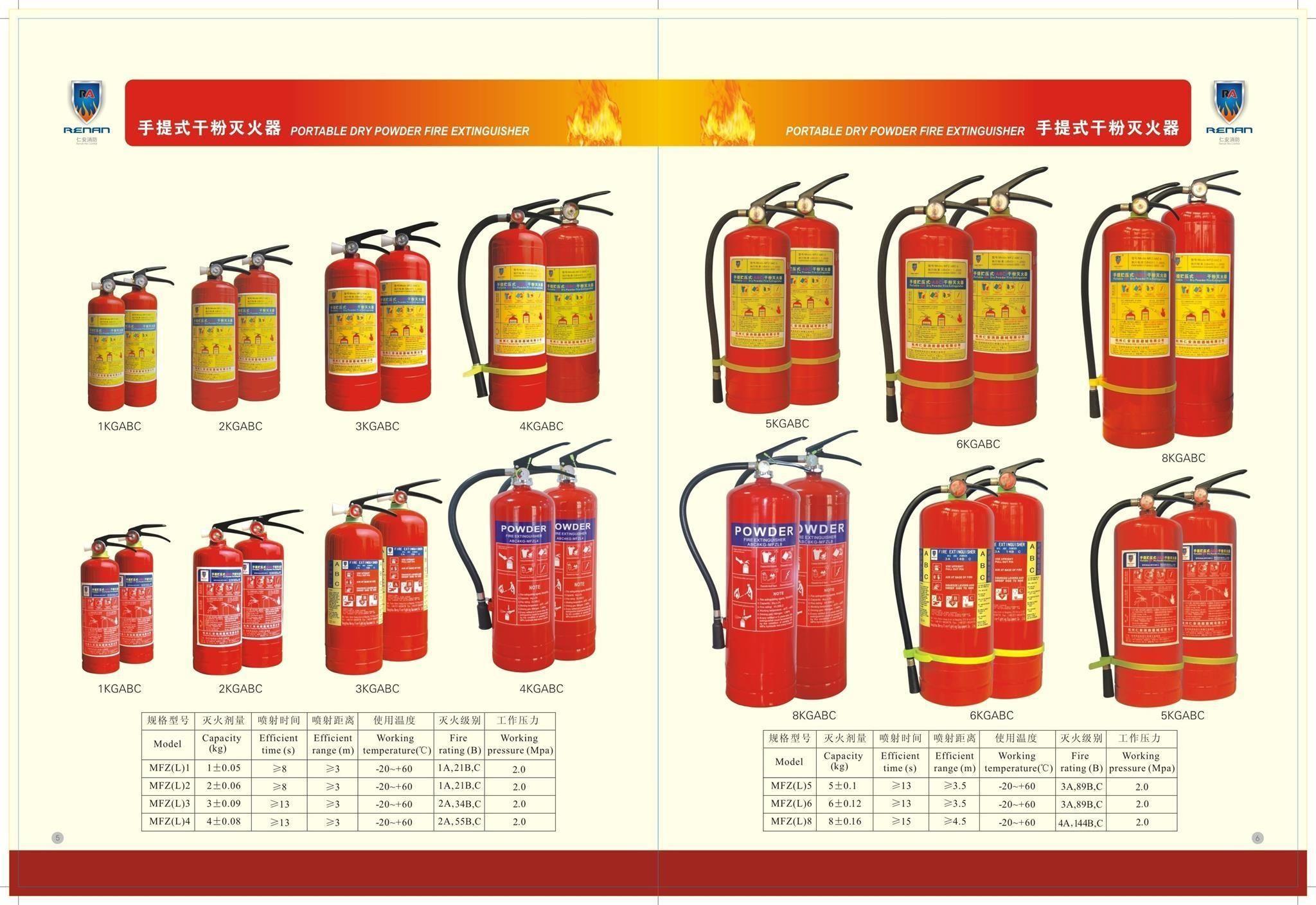 Catalogue bình chữa cháy Renan chính hãng