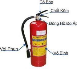 Bán bình chữa cháy tại Quảng Trị - Nạp bình chữa cháy tỉnh Quảng Trị
