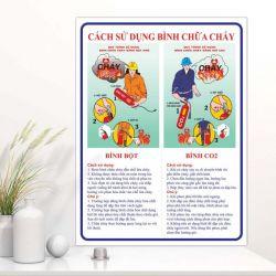 Biển báo dùng để hướng dẫn sử dụng bình chữa cháy