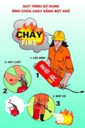 Cách sử dụng bình chữa cháy CO2, bình bột