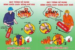 Hình ảnh hướng dẫn sử dụng bình chữa cháy