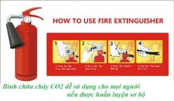 Quy trình đúng nhất khi sử dụng bình chữa cháy khí CO2