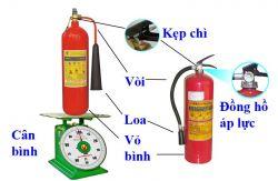 Thay bình chữa cháy
